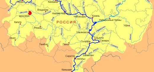 Volga_basin_1